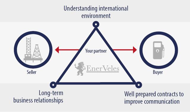 triangle scheme